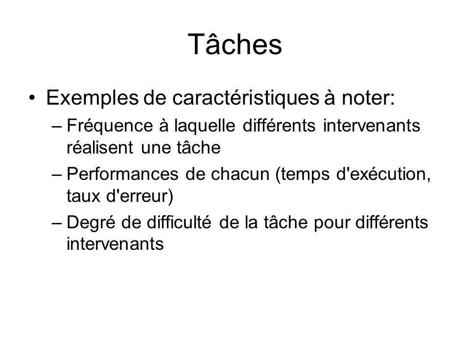 Tâches Exemples de caractéristiques à noter: