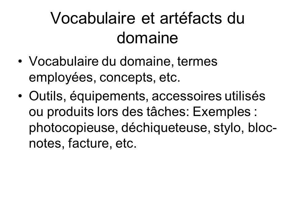 Vocabulaire et artéfacts du domaine