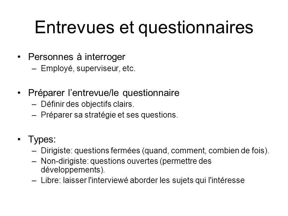 Entrevues et questionnaires