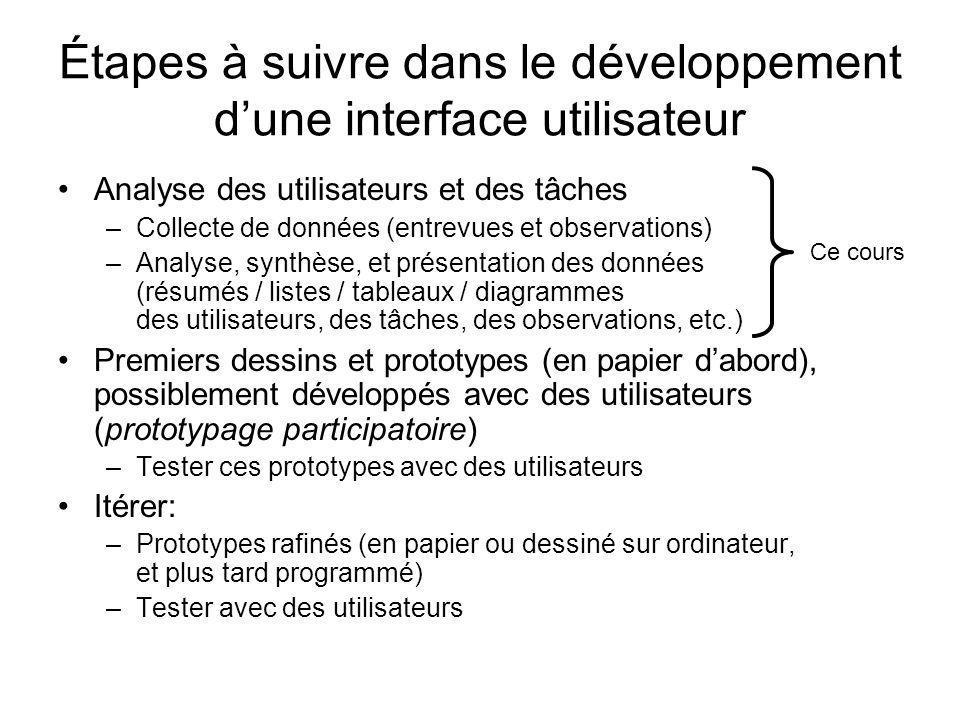 Étapes à suivre dans le développement d'une interface utilisateur