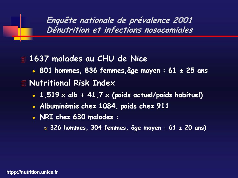 Nutritional Risk Index