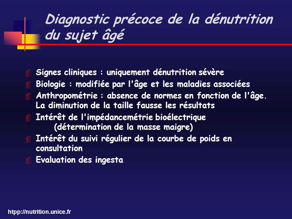 Diagnostic précoce de la dénutrition du sujet âgé
