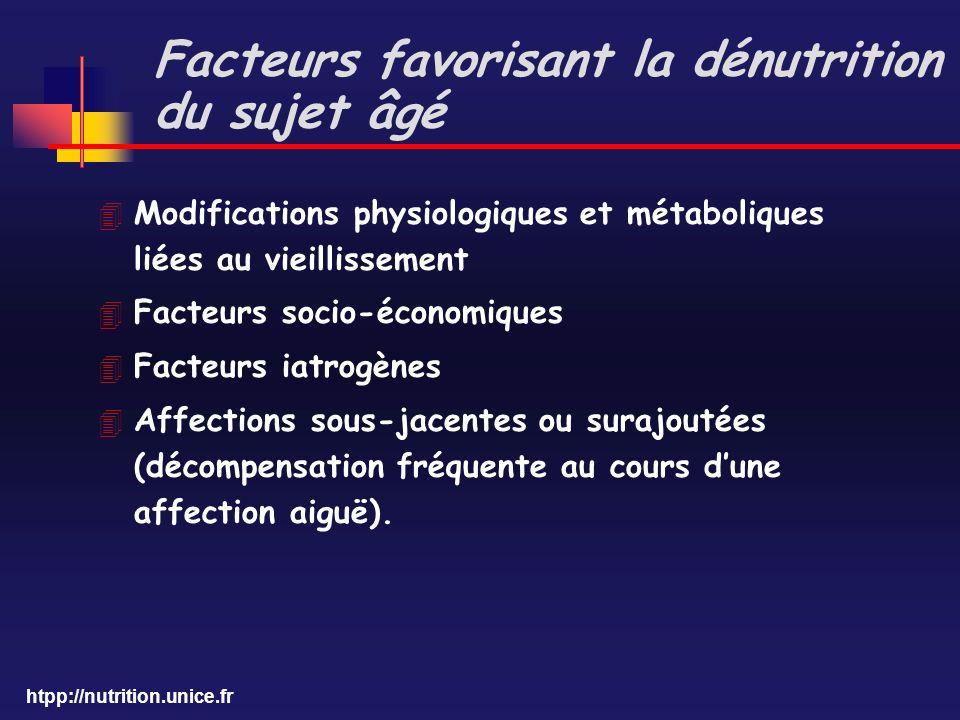 Facteurs favorisant la dénutrition du sujet âgé