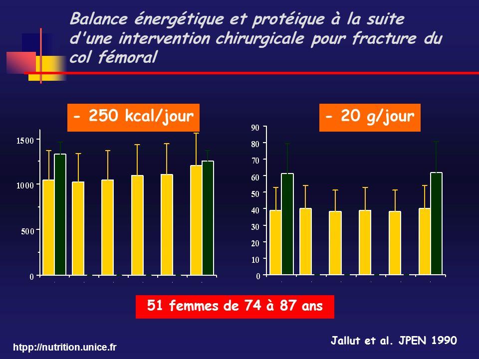 Balance énergétique et protéique à la suite d une intervention chirurgicale pour fracture du col fémoral