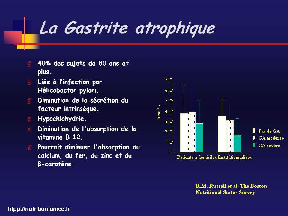 La Gastrite atrophique