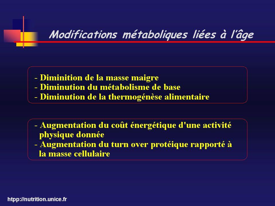 Modifications métaboliques liées à l'âge