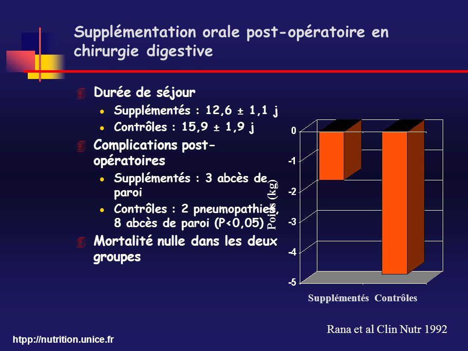 Supplémentation orale post-opératoire en chirurgie digestive