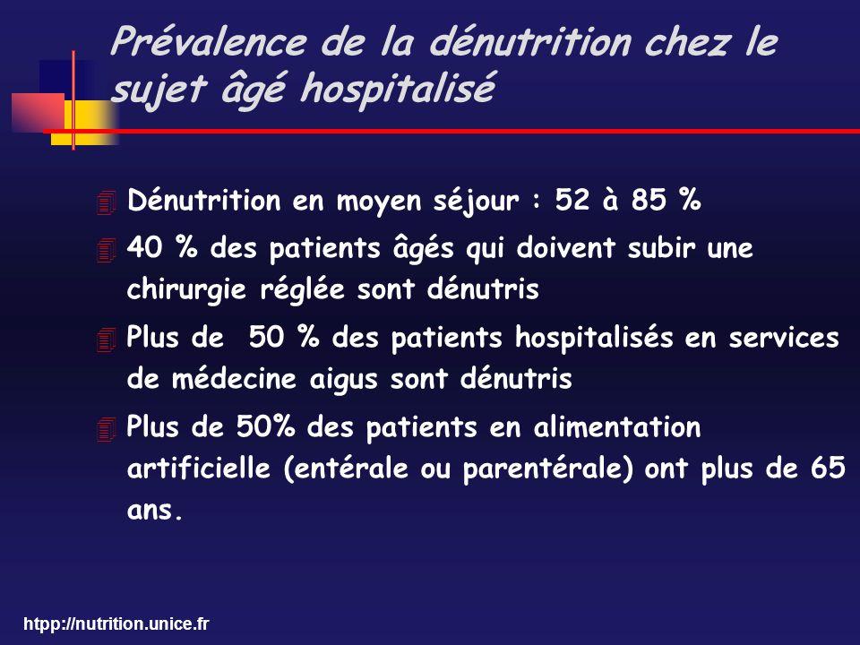 Prévalence de la dénutrition chez le sujet âgé hospitalisé