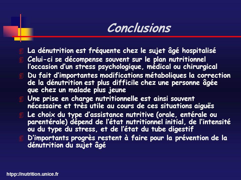 Conclusions La dénutrition est fréquente chez le sujet âgé hospitalisé