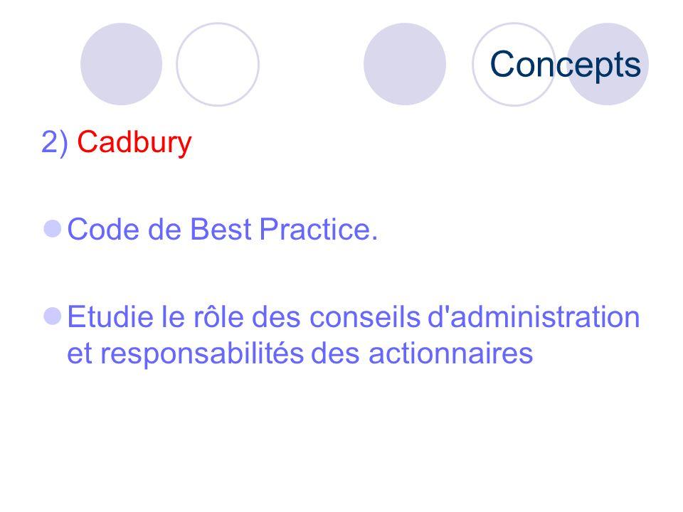 Concepts 2) Cadbury Code de Best Practice.