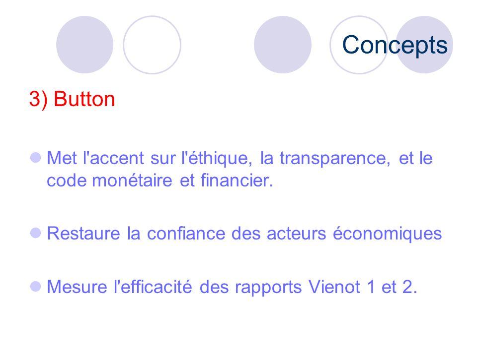 Concepts 3) Button. Met l accent sur l éthique, la transparence, et le code monétaire et financier.