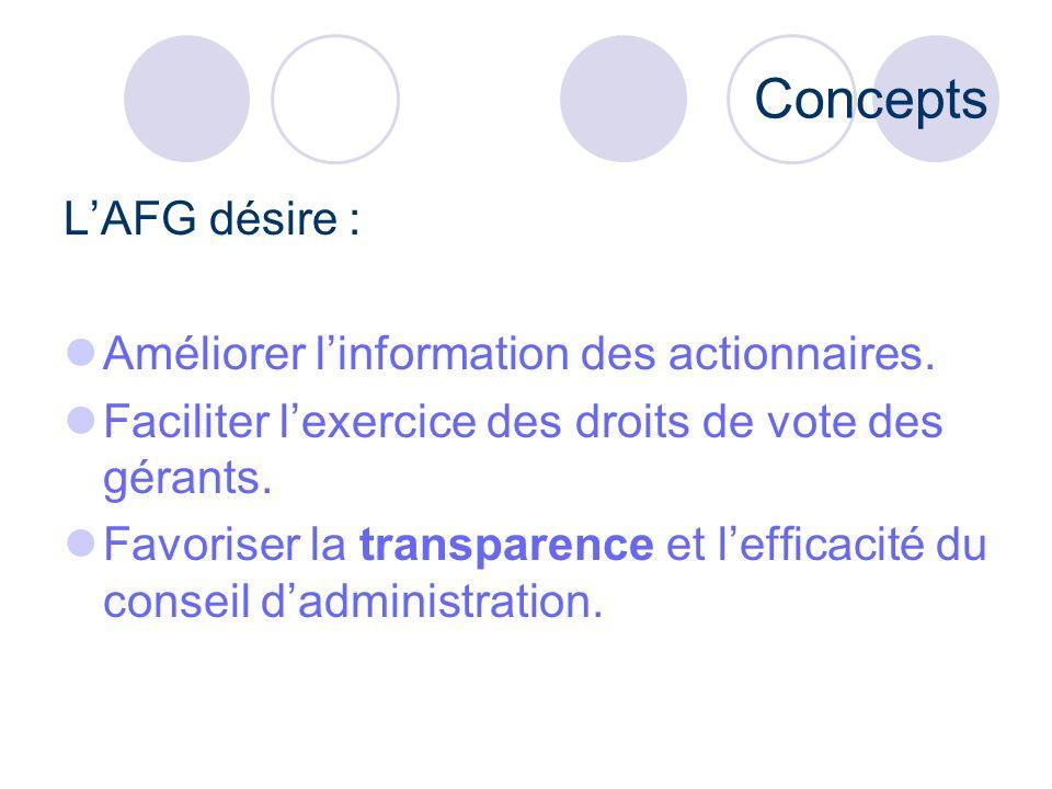 Concepts L'AFG désire : Améliorer l'information des actionnaires.
