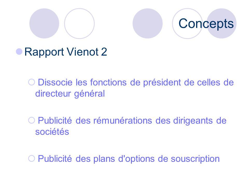 Concepts Rapport Vienot 2