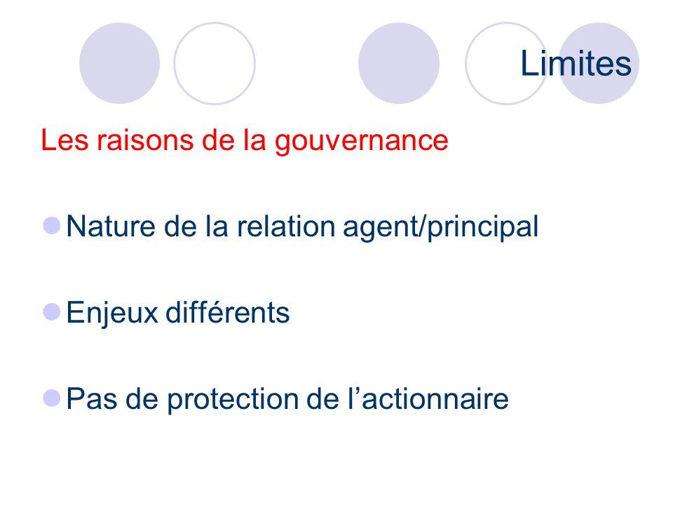 Limites Les raisons de la gouvernance