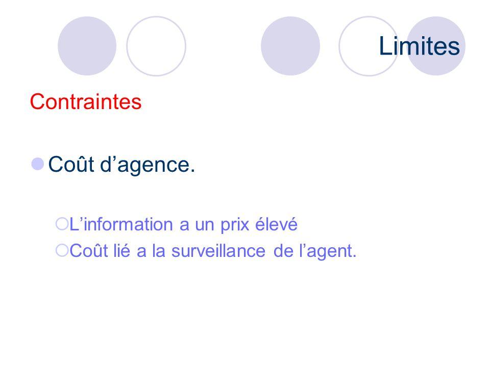 Limites Contraintes Coût d'agence. L'information a un prix élevé
