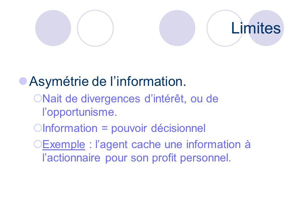 Limites Asymétrie de l'information.