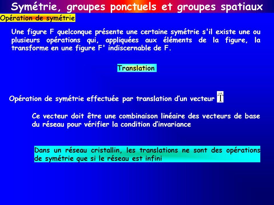 Symétrie, groupes ponctuels et groupes spatiaux