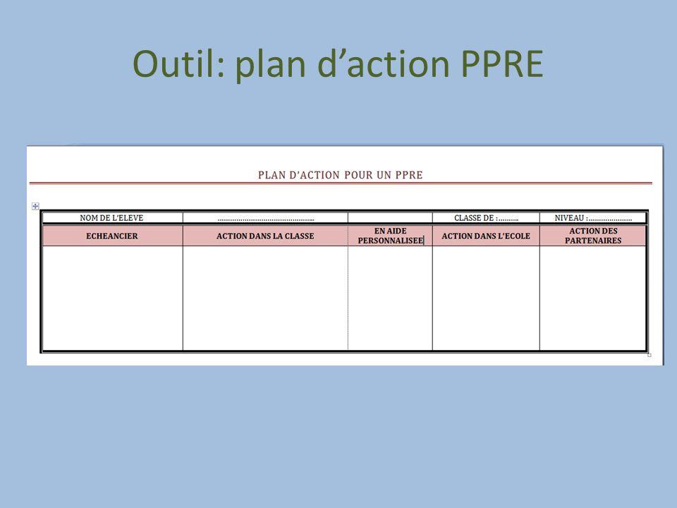 Outil: plan d'action PPRE