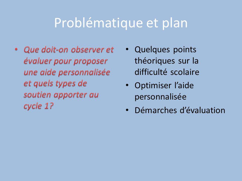 Problématique et plan Que doit-on observer et évaluer pour proposer une aide personnalisée et quels types de soutien apporter au cycle 1