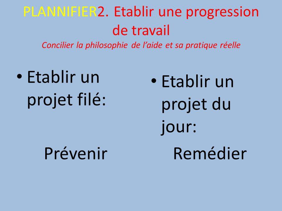 Etablir un projet filé: