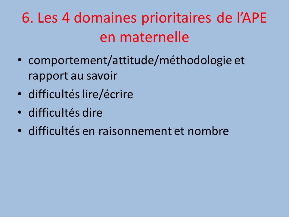 6. Les 4 domaines prioritaires de l'APE en maternelle
