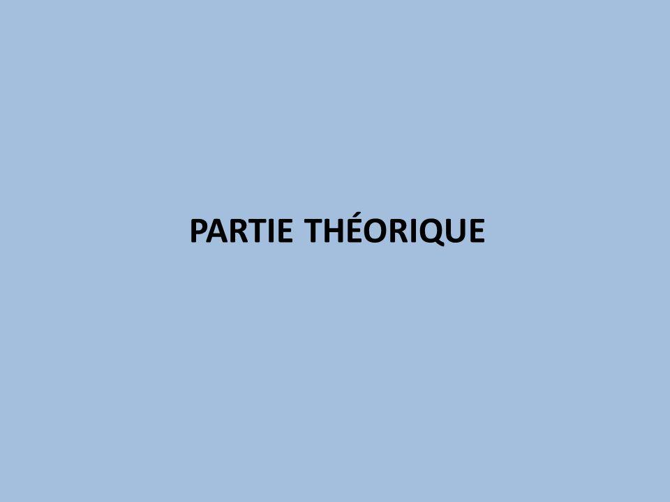 Partie théorique