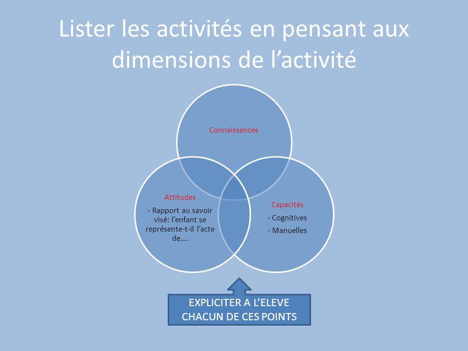 Lister les activités en pensant aux dimensions de l'activité