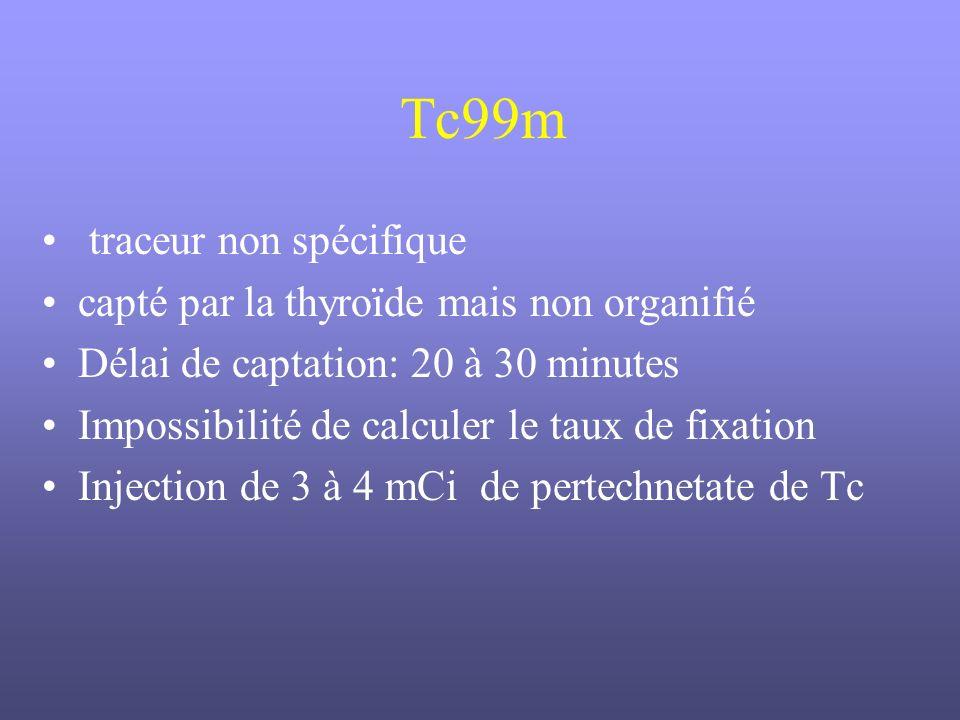 Tc99m traceur non spécifique capté par la thyroïde mais non organifié