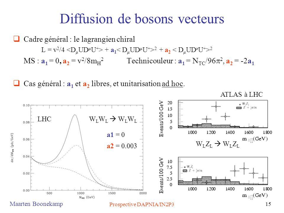 Diffusion de bosons vecteurs