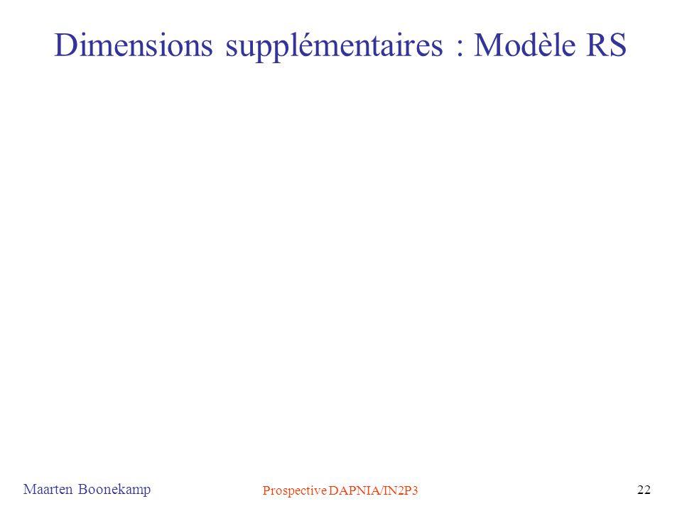 Dimensions supplémentaires : Modèle RS