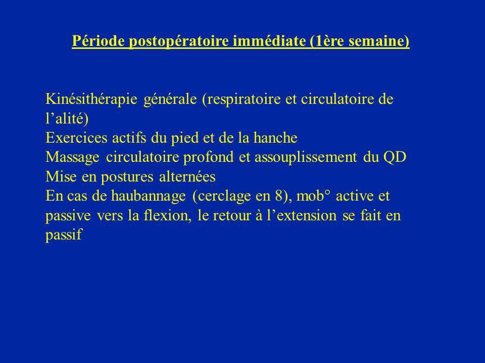 Période postopératoire immédiate (1ère semaine)