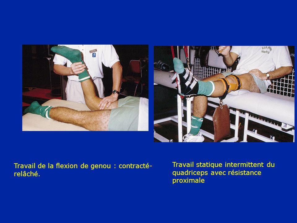 Travail de la flexion de genou : contracté-relâché.