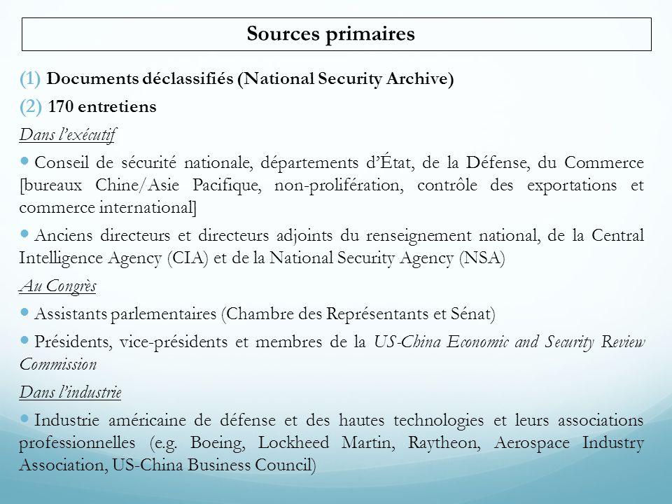 Sources primaires Documents déclassifiés (National Security Archive)