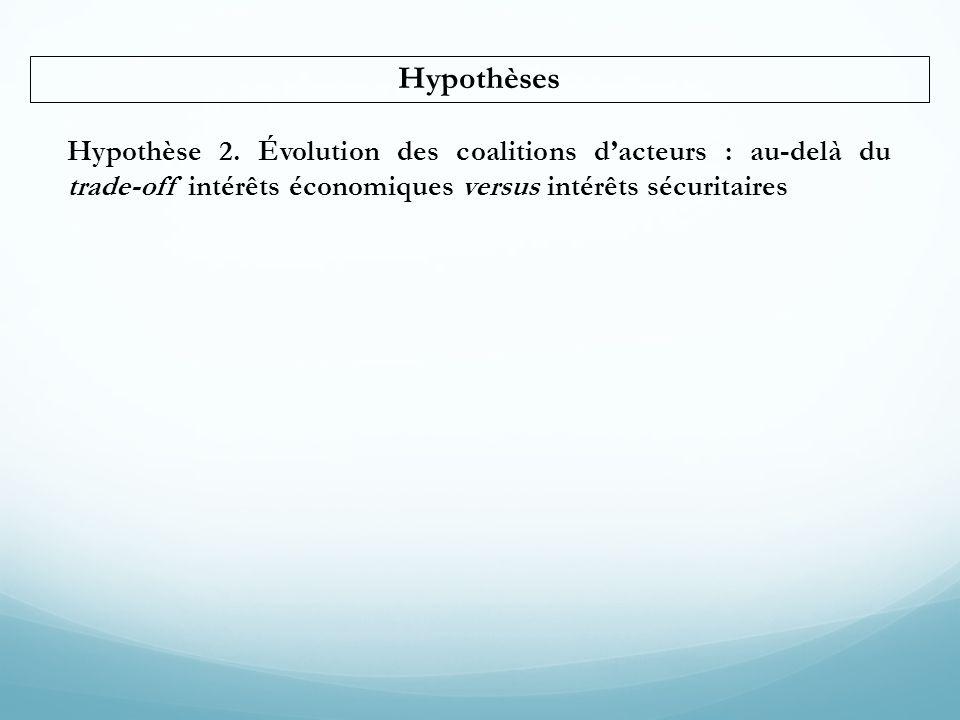 Hypothèses Hypothèse 2.