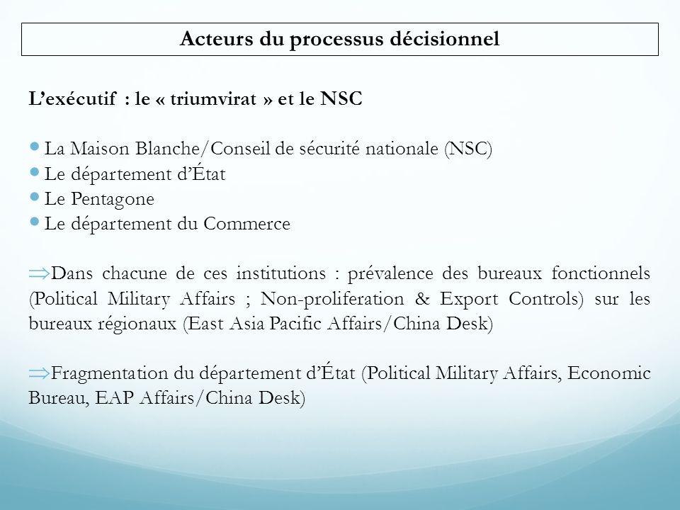 Acteurs du processus décisionnel