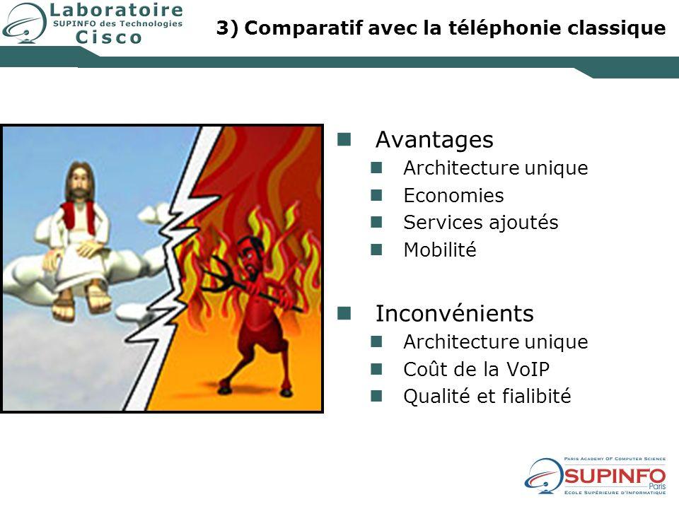 Comparatif avec la téléphonie classique