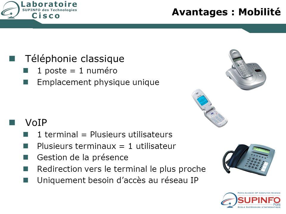 Avantages : Mobilité Téléphonie classique VoIP 1 poste = 1 numéro
