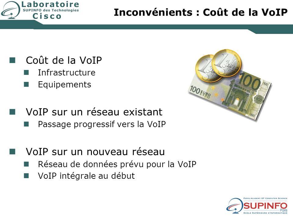 Inconvénients : Coût de la VoIP