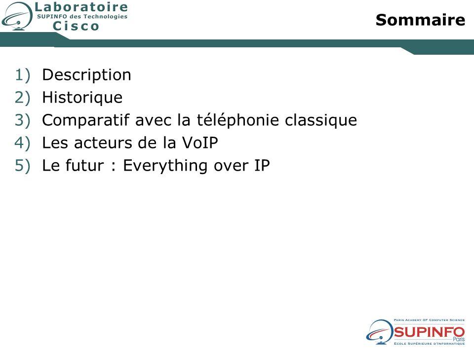 Sommaire Description. Historique. Comparatif avec la téléphonie classique. Les acteurs de la VoIP.