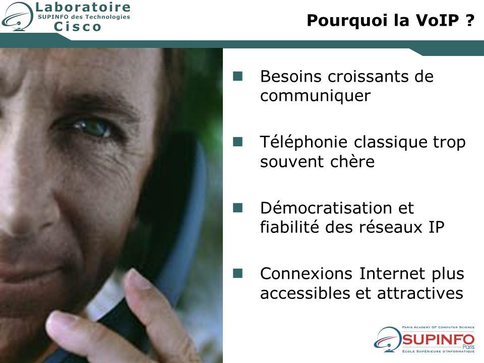 Pourquoi la VoIP Besoins croissants de communiquer. Téléphonie classique trop souvent chère. Démocratisation et fiabilité des réseaux IP.
