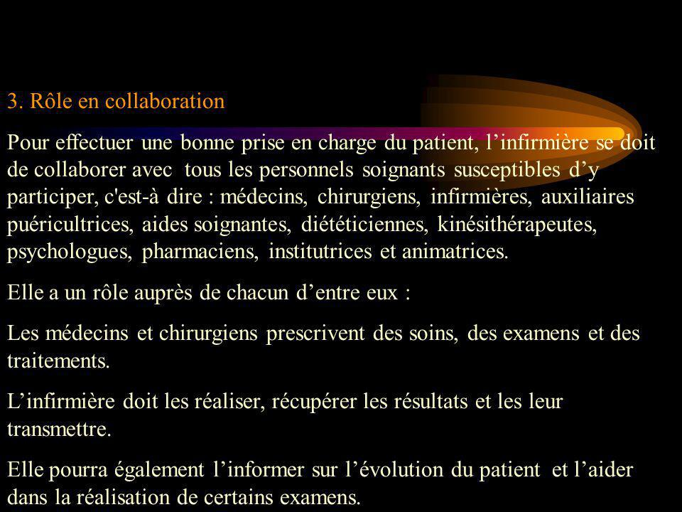 3. Rôle en collaboration