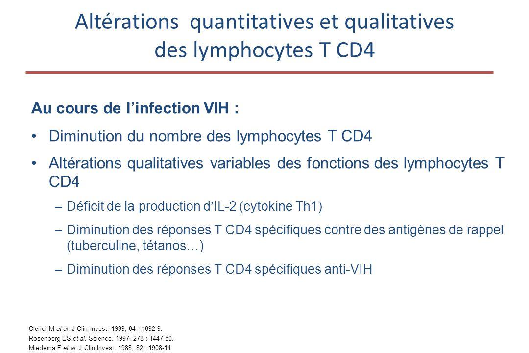 Altérations quantitatives et qualitatives des lymphocytes T CD4