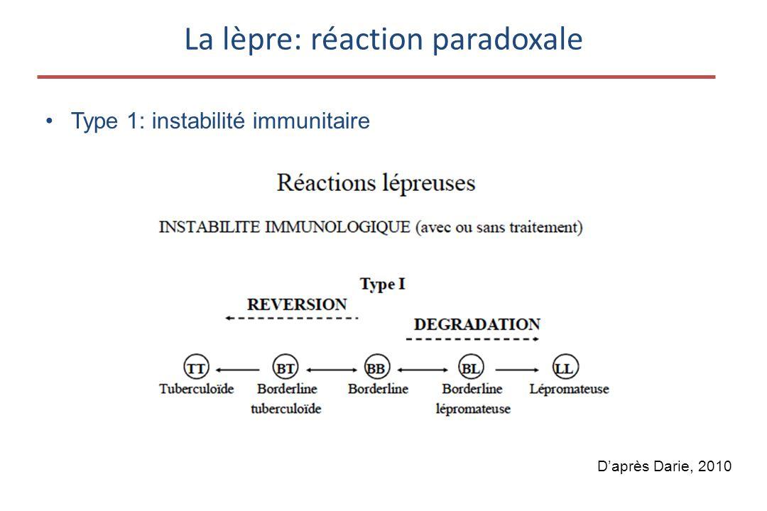 La lèpre: réaction paradoxale