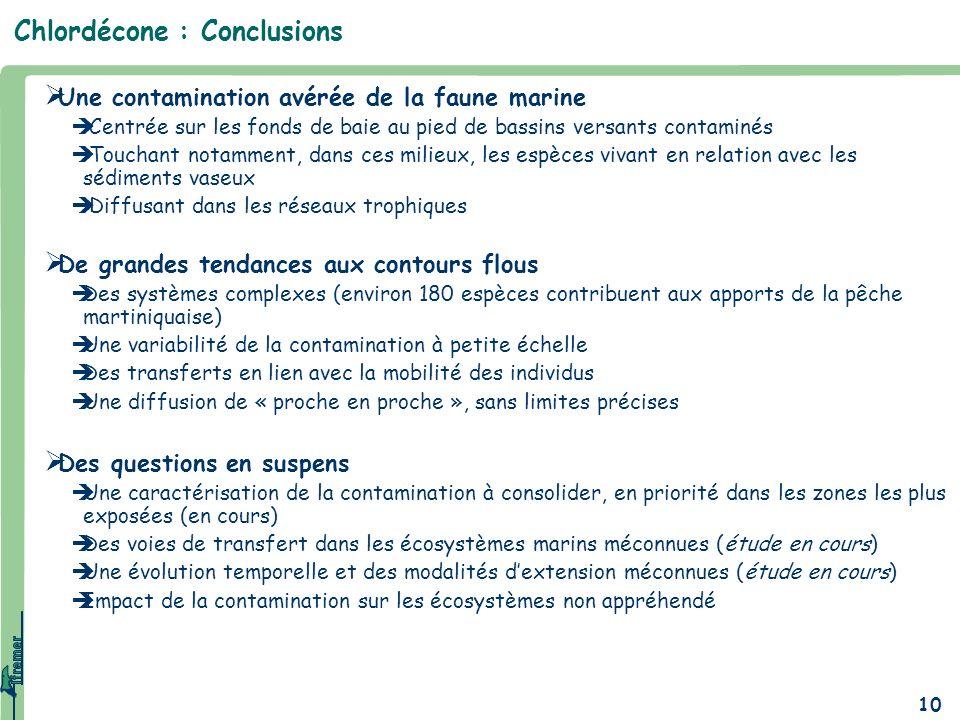 Chlordécone : Conclusions