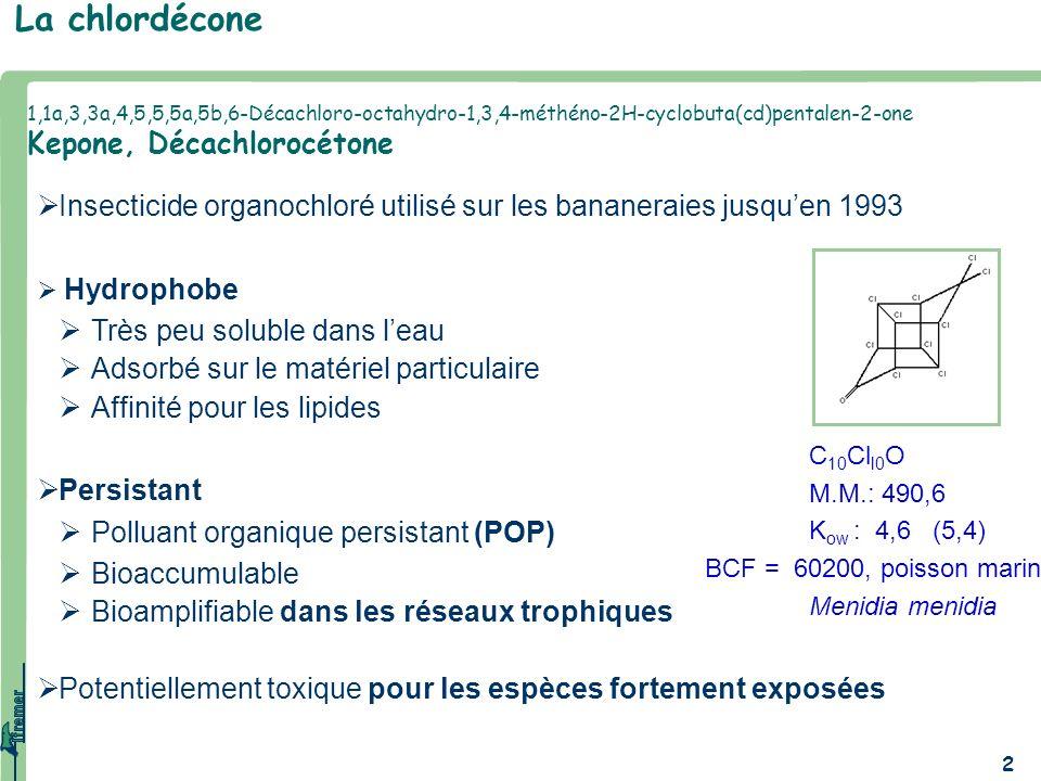 La chlordécone 1,1a,3,3a,4,5,5,5a,5b,6-Décachloro-octahydro-1,3,4-méthéno-2H-cyclobuta(cd)pentalen-2-one Kepone, Décachlorocétone.