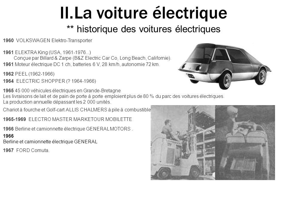 ** historique des voitures électriques
