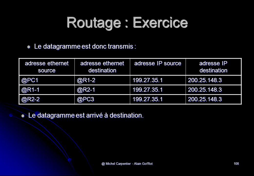 Routage : Exercice Le datagramme est donc transmis :