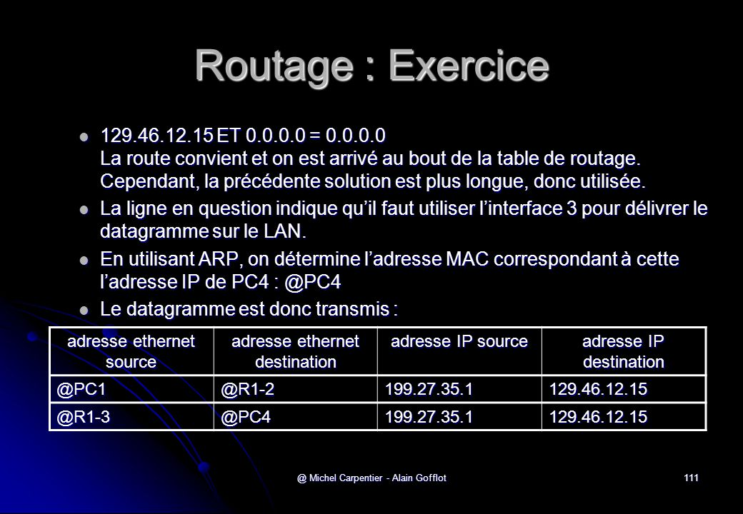 Routage : Exercice