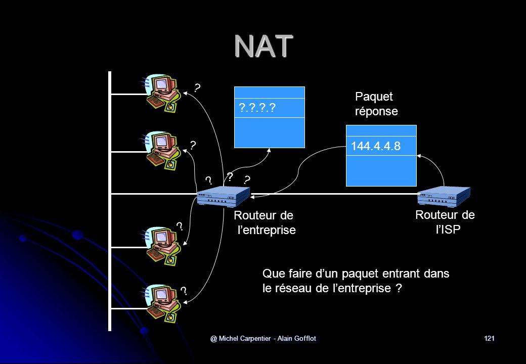 NAT . . . Paquet réponse 144.4.4.8 Routeur de l'entreprise