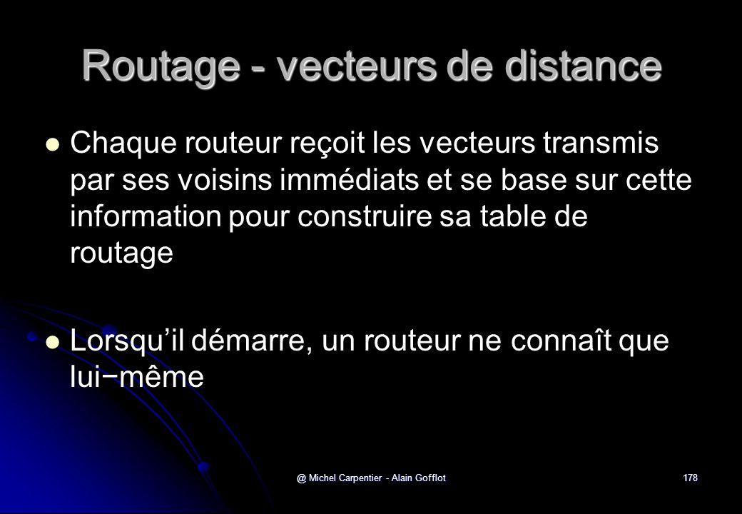Routage - vecteurs de distance